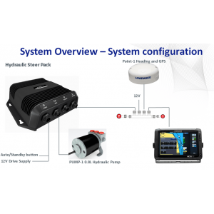 Outboard Autopilot Hydraulic Pack for SIMRAD & Lowrance