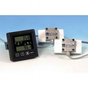 Fuel Meters