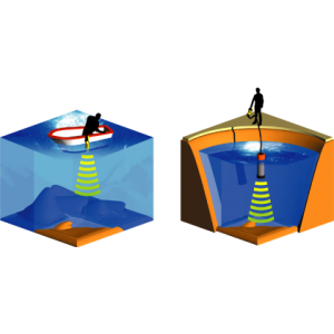Hondex PS-7 Portable Depth Sounder