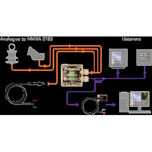 Actisense DST-2 Depth Sounder Module