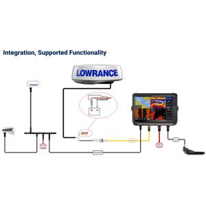 Lowrance HALO24 Radar Scanner