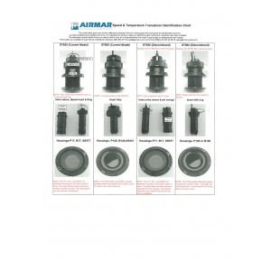 Airmar Installation Kit: ST610/P120